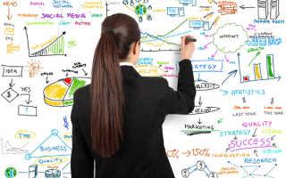 Методы и критерии оценки персонала: виды и цели в организации, современные тесты