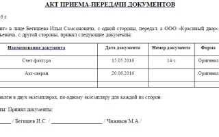 Подтверждение факта выполнения работ: составляем и подписываем акт приема-передачи