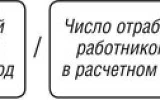 Увольнение по сокращению штатов: компенсация и выплата пособия, Трудовой кодекс РФ, порядок и пример расчета