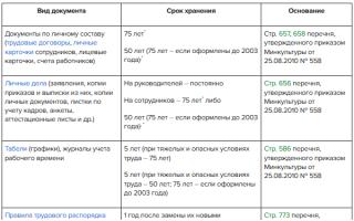 Правила нумерации приказов в организации