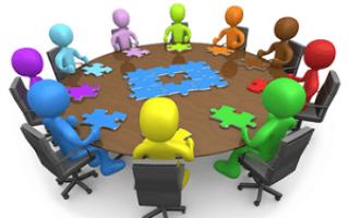 Способы и особенности создания, реорганизации и ликвидации юридических лиц