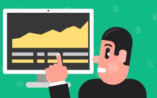 Что такое технический анализ и зачем он нужен инвестору