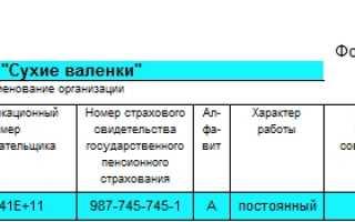 Порядок заполнения личной карточки работника по унифицированной форме №Т-2