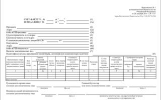 Что такое идентификатор государственного контракта