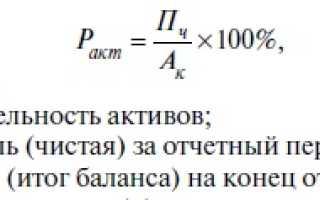 Рентабельность оборотных активов: формула, что показывает