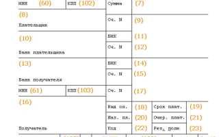 Расшифровка основных полей в платежном поручении