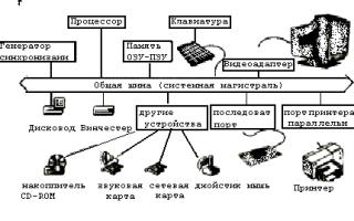 Техника безопасности при работе с компьютером: основные правила