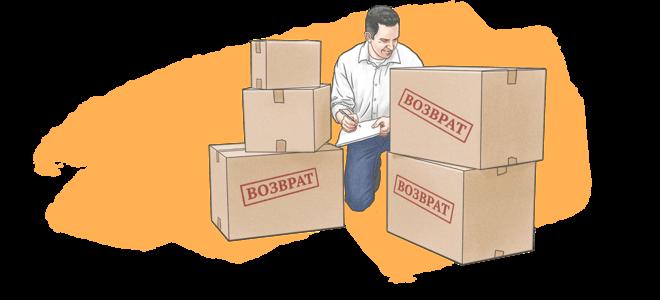 Порядок ведения книги покупок и продаж