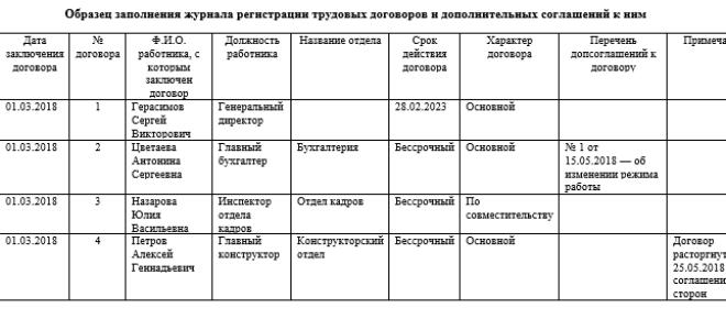 Журнал регистрации трудовых договор и дополнительных соглашений