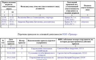 Журнал регистрации приказов по основной деятельности: реестр, образец, форма