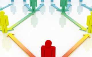 Что такое субординация на работе: принципы, соблюдение и нарушение в коллективе