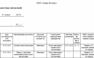 Образец журнала учета и регистрации должностных инструкций