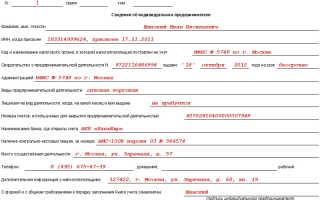 Общее налогообложение для ИП: расходы, учет и отчетность при ОСНО
