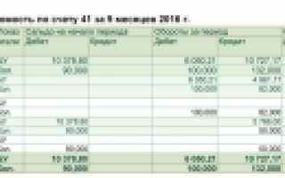 Синтетический и аналитический учет: образец ведомости по форме №1