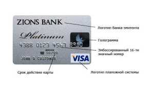 Номер банковской и кредитной карты: где находится и как выглядит