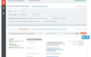 Правила ведения реестра жалоб в ФАС по закону о госзакупках № 44-ФЗ