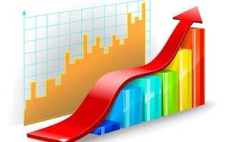 Анализ бухгалтерского баланса: горизонтальный и вертикальный