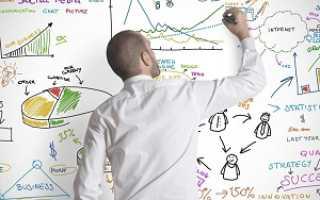 Обязанности и должностная инструкция продакт-менеджера