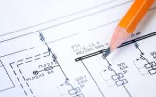 Должностные обязанности ведущего инженера-проектировщика на предприятии